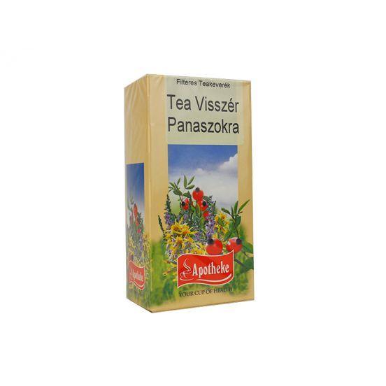 tea visszér visszerek a show-üzleti sztárokban