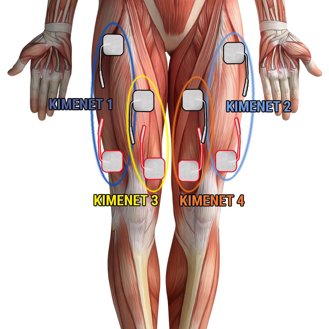 fájhat-e a térd visszérbetegségekkel kenőcs gél visszerek kezelésére
